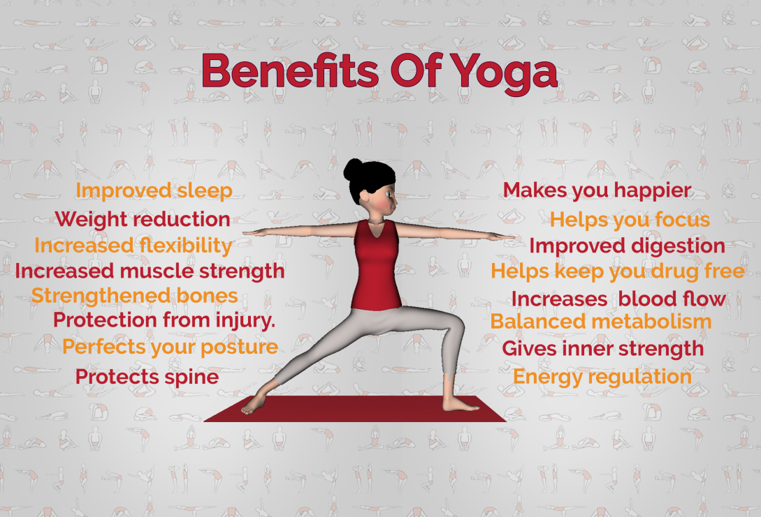 Image result for benefits of yoga exercise
