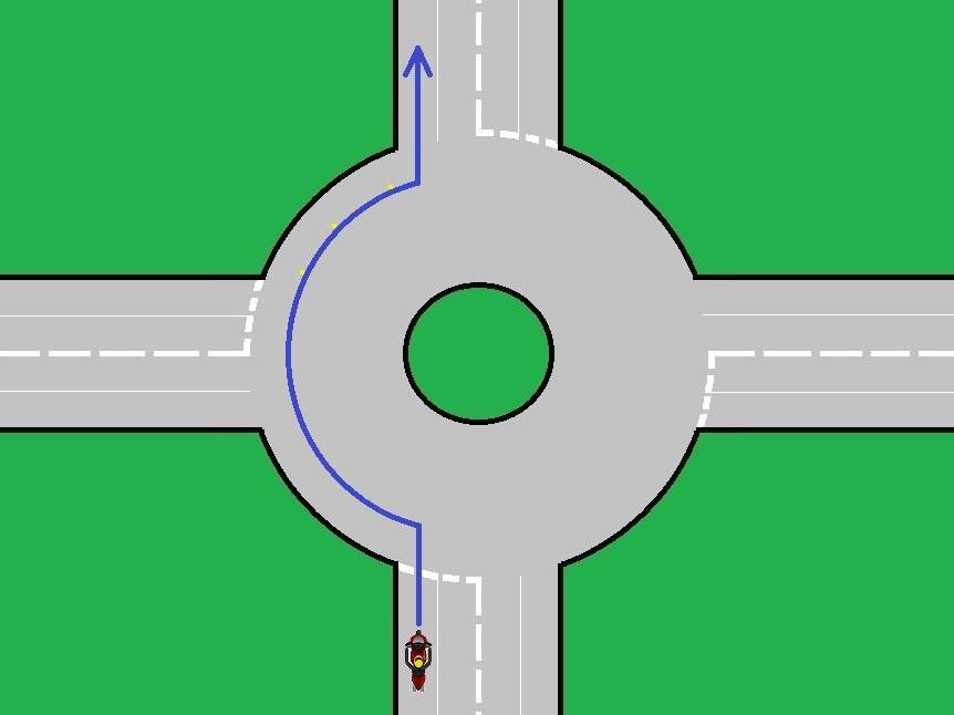 roundabout straight ahead