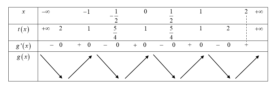 A picture containing table  Description automatically generated