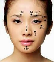 Phác đồ chữa cận thị bằng Diện Chẩn