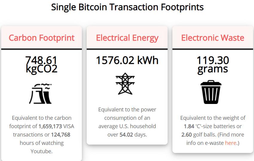 El Salvador'daki Volkan'dan Jeotermal Enerjiyi Kullanan Bitcoin Madenciliği Hakkında Gerçek Gerçek 14