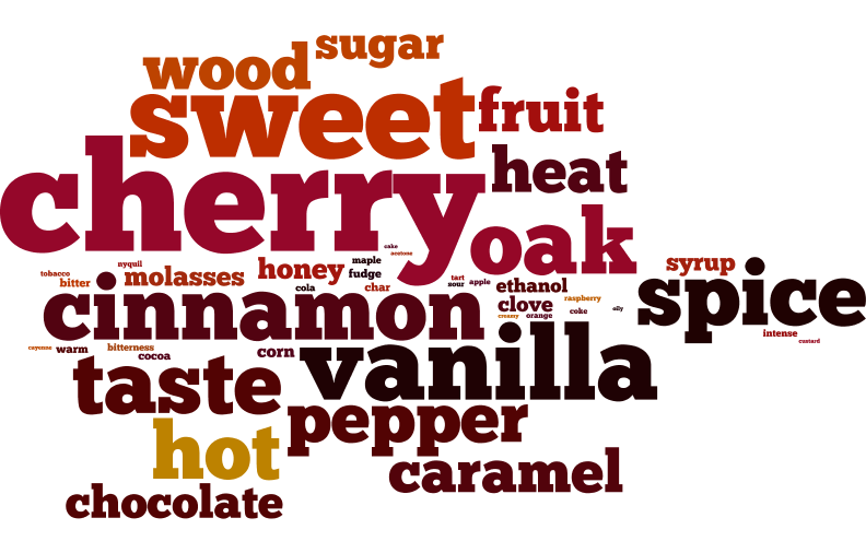 stagg-jr-wordle.png