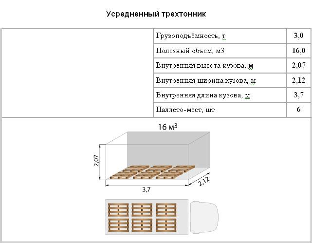 Описание: http://greencar.at.ua/DOC/Avto/shema-03.jpg