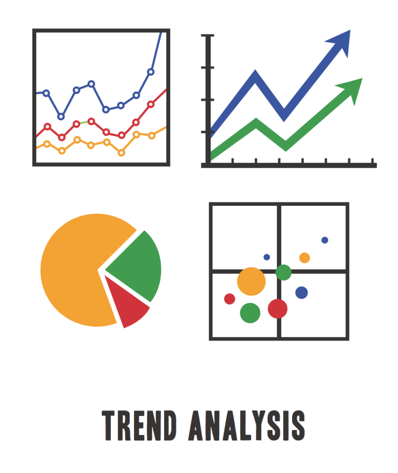 mcdonald's trend analysis