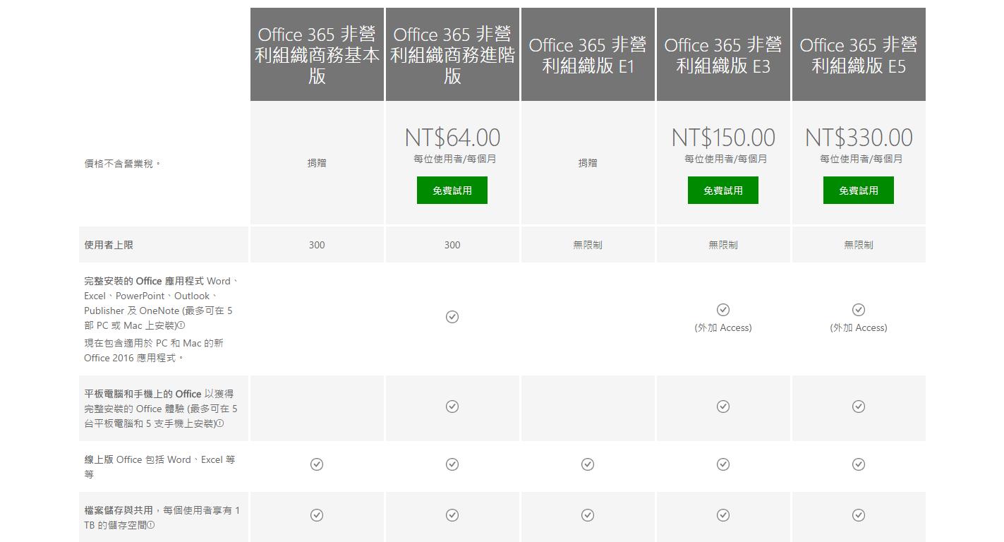 比較 Office 365 非營利組織版方案   Office 365.png