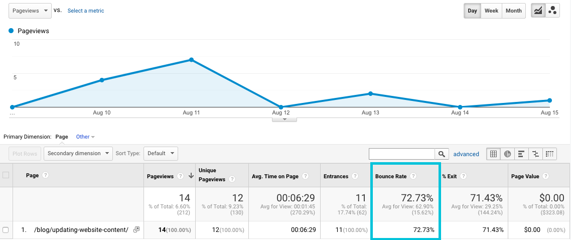 find bounce rate for landing pages in google analytics