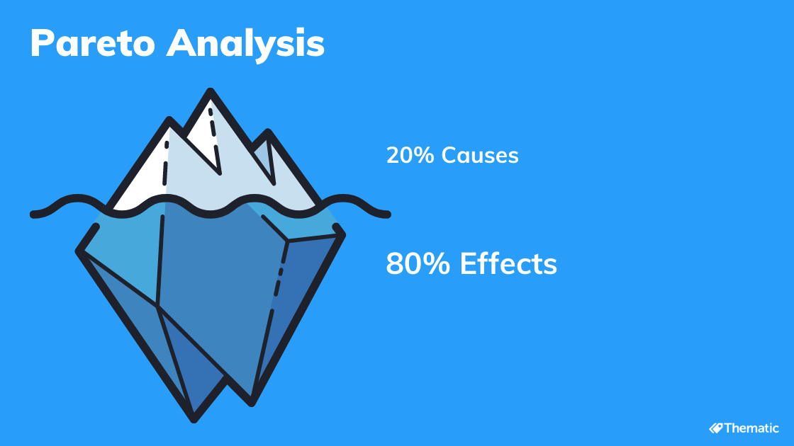 what is pareto analysis