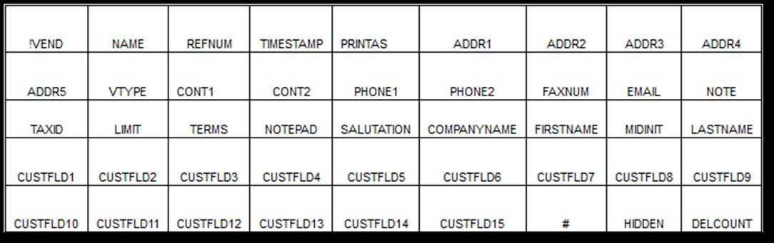 Sample exported Vendors list data