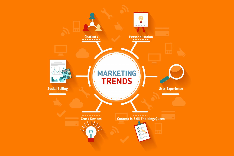 Marketing Trends | Best Digital Marketing Tips For Entrepreneurs in 2021 | getdigitaloffice.com