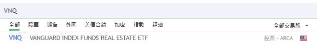 美股VNQ股價即時走勢查詢