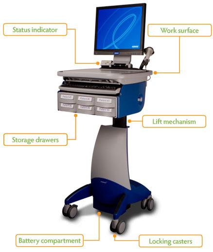 hiprodigy-cart-diagram.jpg