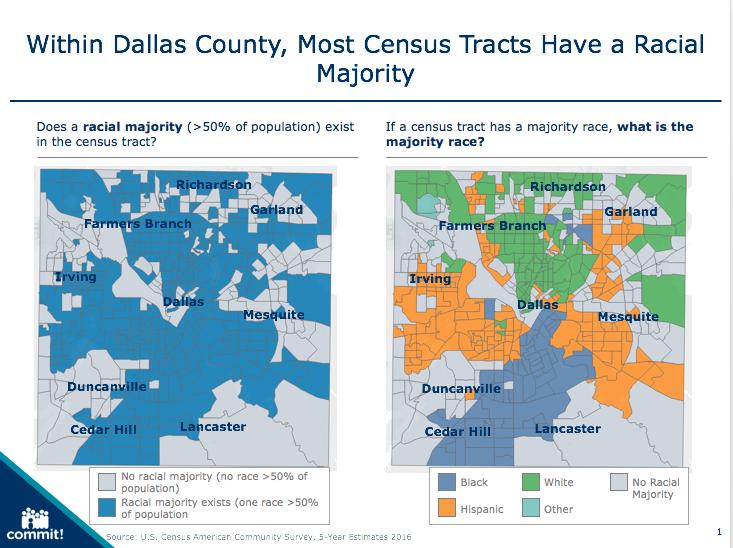 Commit - The Demographics of Segregation