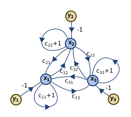 3-equations-step01.svg