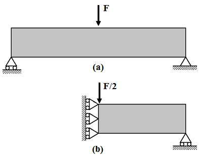 London Journals Press - Topology Optimization: Complance