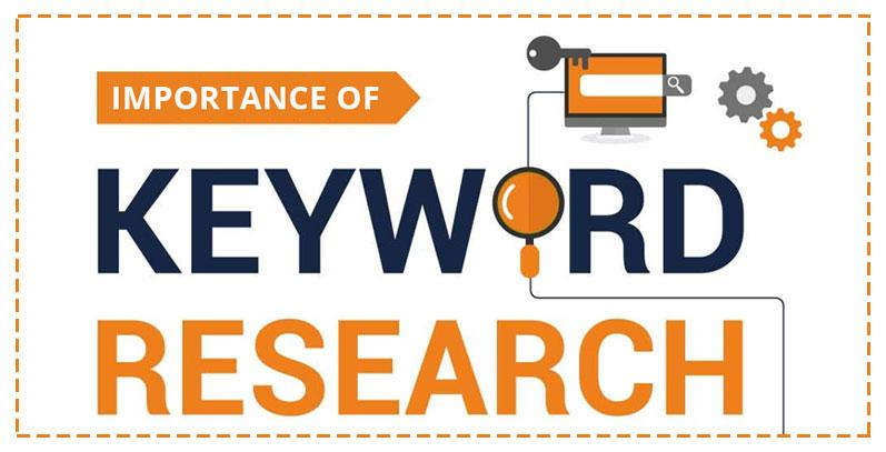 The Importance of Keyword Research for Marketers [Infographic] - The  Website Group