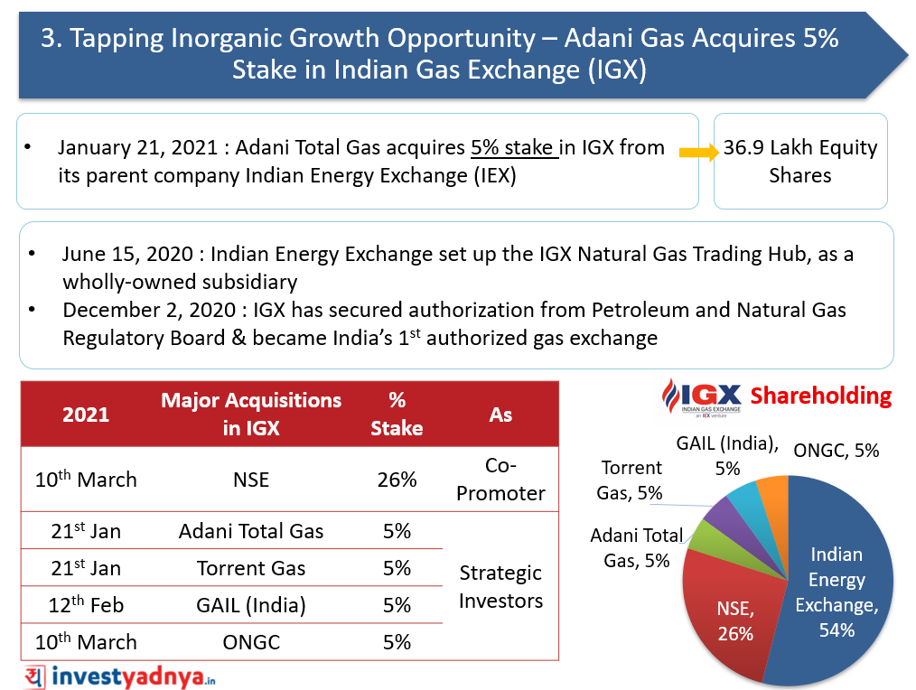 Major Acquisitions in IGX and its Shareholdings