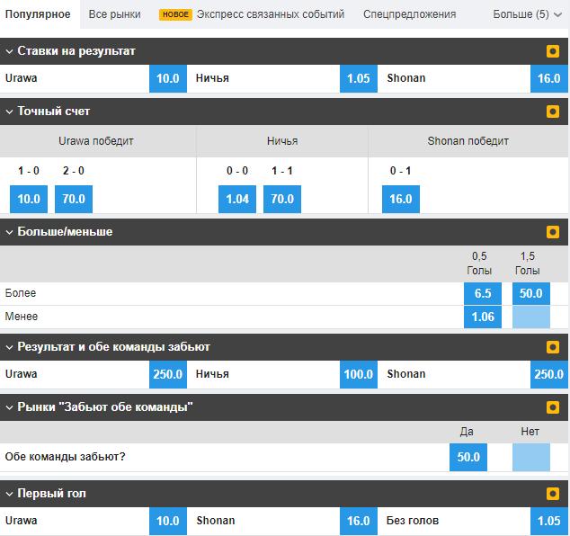 Ставки на футбол на официальном сайте биржи ставок Betfair