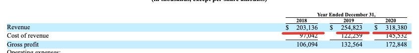 IPO DigitalOcean - облако, как сервис.