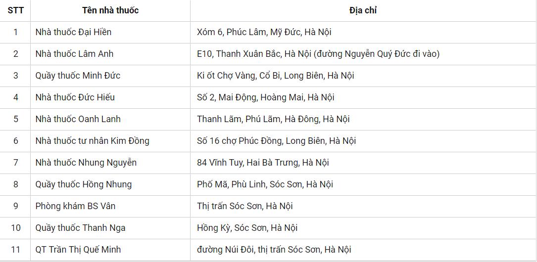 viên uống trị thâm nám tại Hà Nội