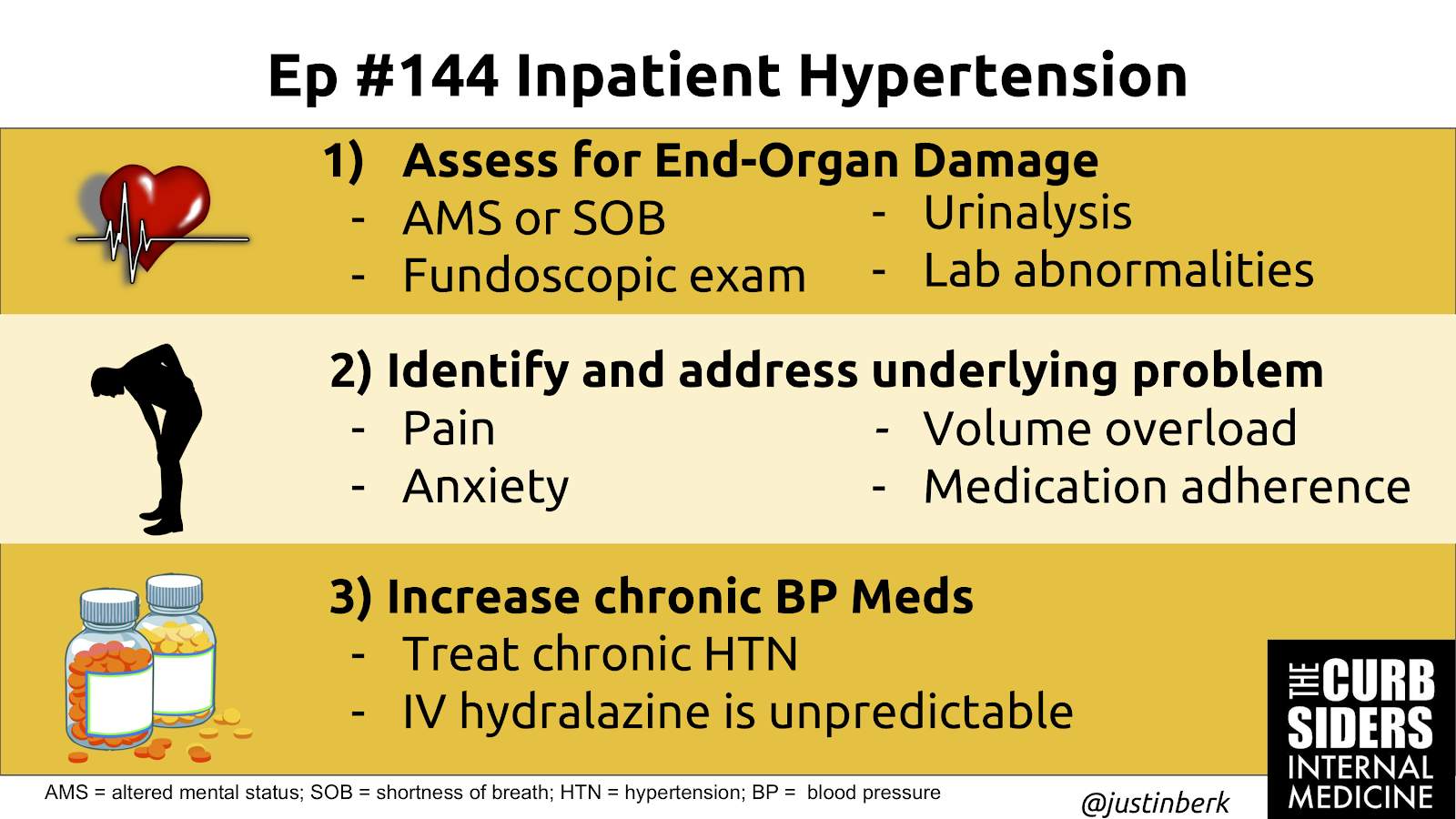 144 NephMadness: Inpatient Hypertension - The Curbsiders