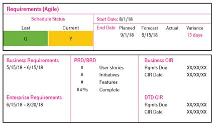 Data Fabric API - Microservice & Swagger Architecture