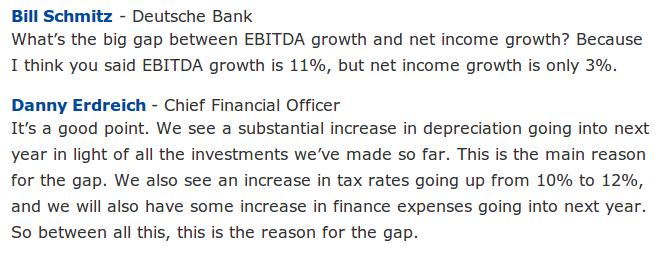 Q4 2013 results Depreciation growing.png