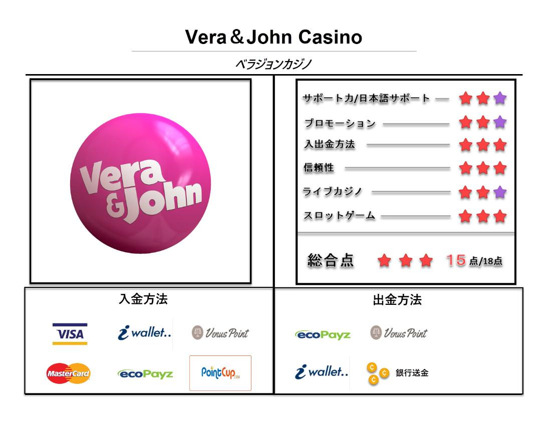 vera&john casino review