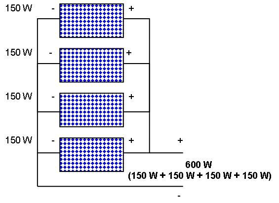 http://solar.digitalpublishin.netdna-cdn.com/wp-content/uploads/2013/12/mixing-solar-panels-in-parallel.jpg?ce732f