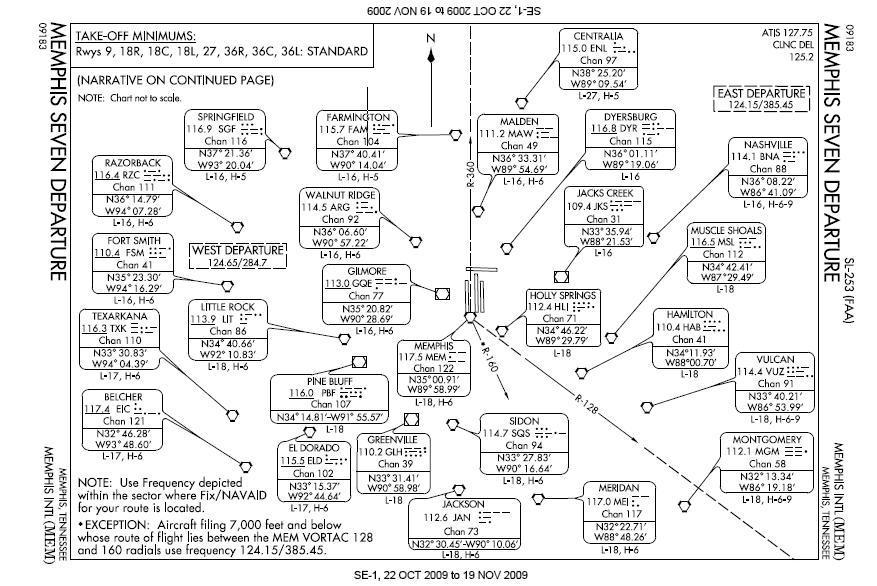https://web.archive.org/web/20100620050445/http:/www.vatusa.net/training/img/wiki_up/MEM_7.JPG