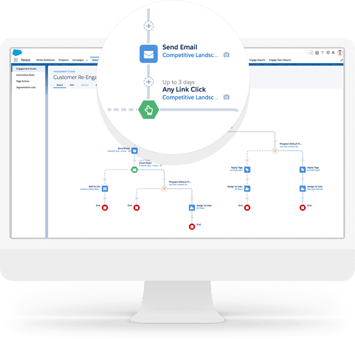 Powerful Automated Engagements | A Comprehensive Pardot B2B Marketing Automation Guide | Concretio Apps | Salesforce Consulting Company