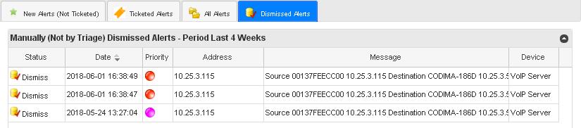 http://localhost/Codima/MyImages/Help%20Images/dismissed%20alerts.bmp