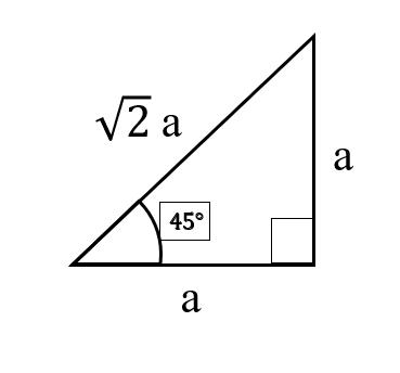 help your kid with trigonometry