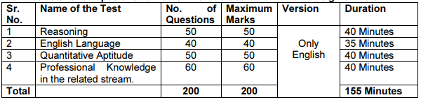 Nainital bank PO and SO recruitment 2019: Apply online started