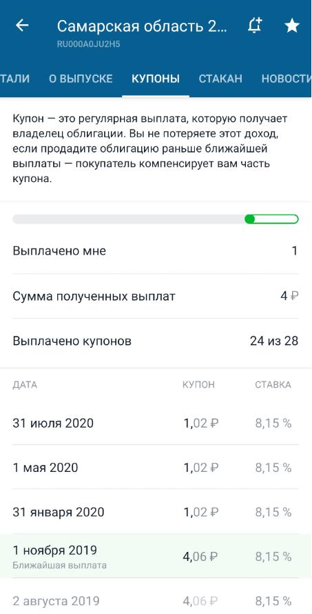 Рассказываем про приложение Тинькофф Инвестиции