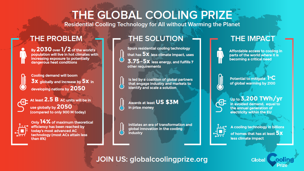 Image result for GLOBAL COOLING PRIZE