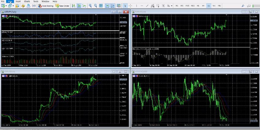 IC Markets MetaTrader