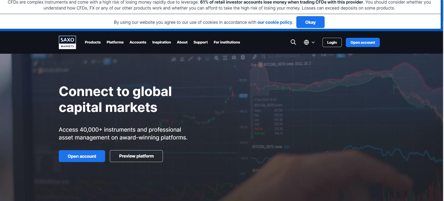forex and optiona trading uk