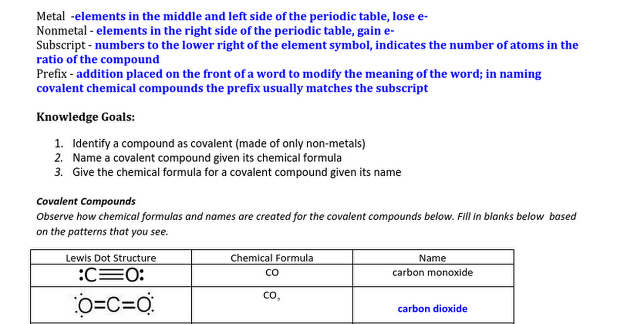 Covalent Naming Answers Google Docs