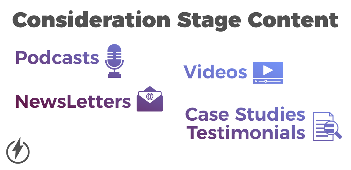Marketing Content For the Consideration Stage