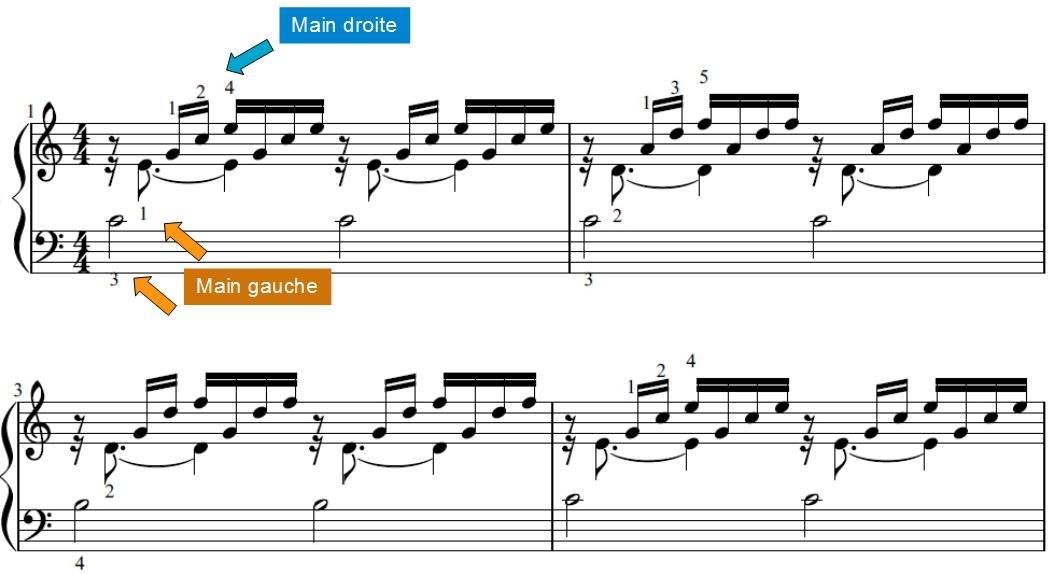 Doigté au piano sur partition