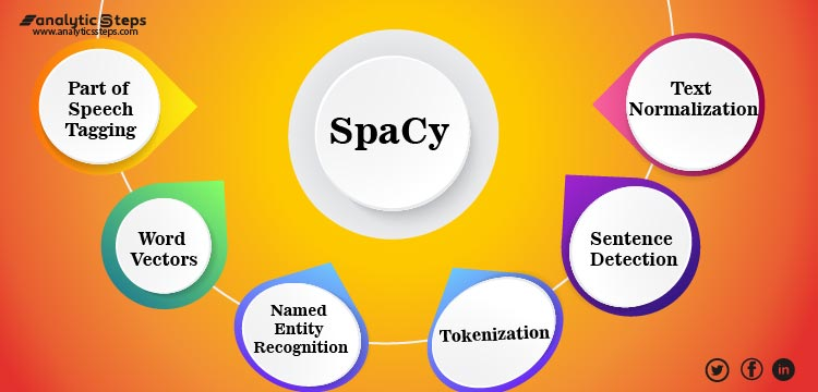 Outlining the most useful spaCy tools including Tokenization, lemmatization, POS tagging, Entity recognition, Dependency parsing, Word Vector Representation.