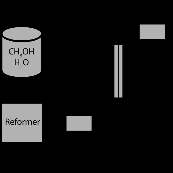 甲醇燃料电池