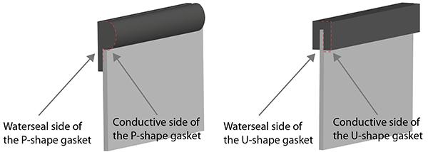 Figure 53.1 : Example of a p-shape gasket and a u-shape gasket