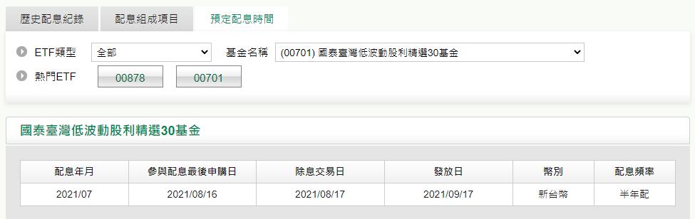 00701股利評價、除息生效日及支付配息日