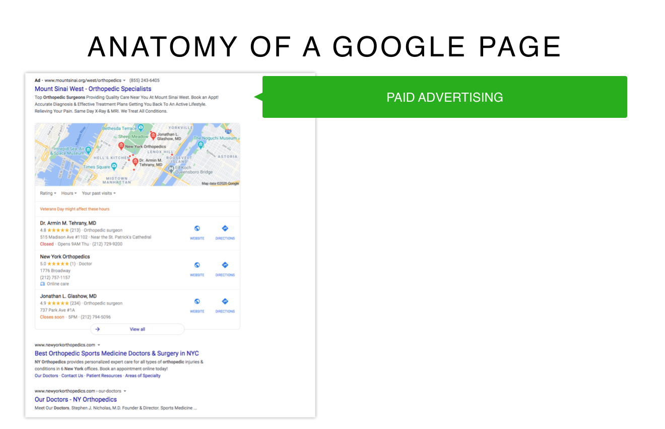 Anatomy of a Google Page highlighting paid advertising