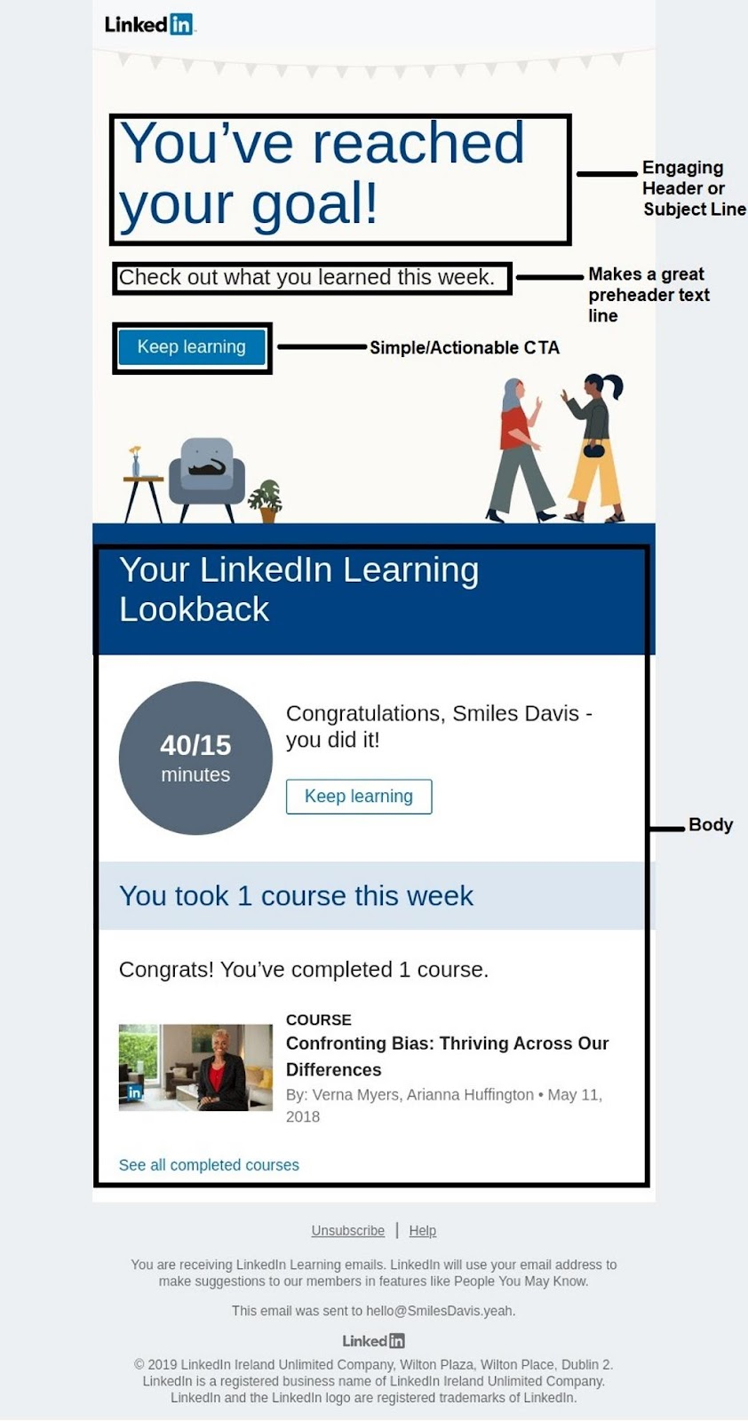 LinkedIn promotional example