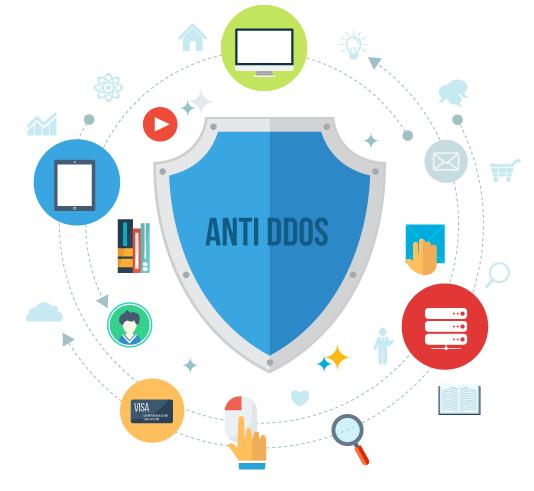 Có nhiều cách khác nhau để chống DDOS