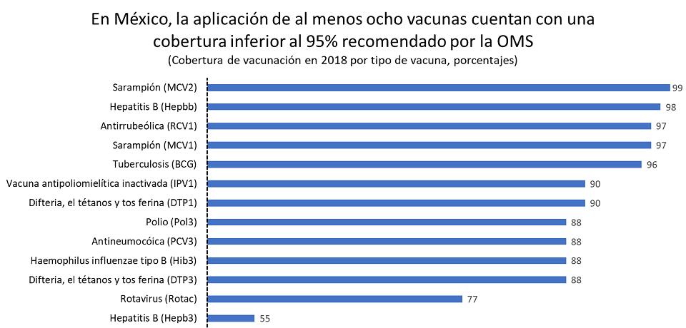 Macintosh HD:private:var:folders:mz:83cxgj855qs2ns3jpwpnmsym0000gn:T:TemporaryItems:vacuna_vacunación__OMS_niños_UNICEF.png