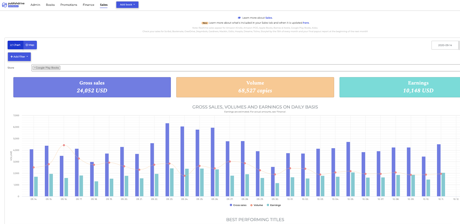 publishdrive_audiobooks_sales_reports