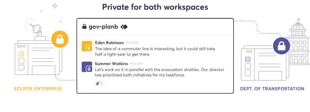 Private for both workspaces
